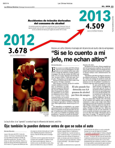 Bajo la Influencia del Alcohol